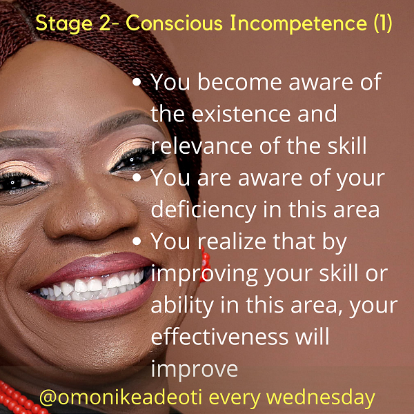 You become aware of the existence and relevance of the skill