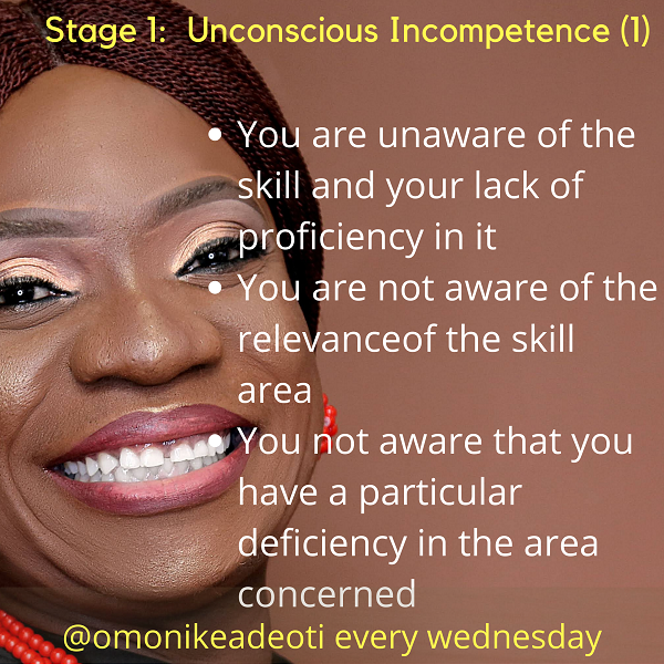 You are unaware of the skill and your lack of proficiency in it